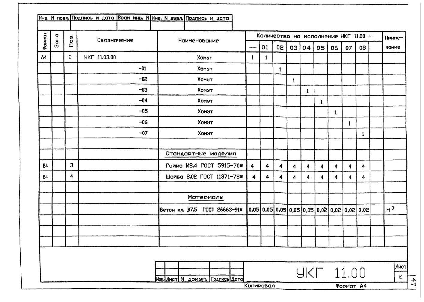 Крепление газопровода на опоре из труб УКГ 11.00 СБ серия 5.905-18.05 выпуск 1 стр.4