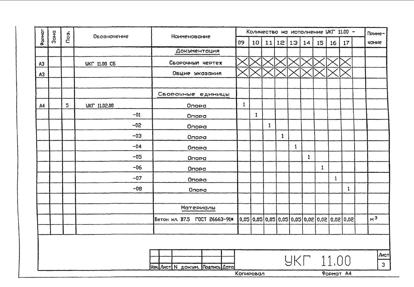 Крепление газопровода на опоре из труб УКГ 11.00 СБ серия 5.905-18.05 выпуск 1 стр.5