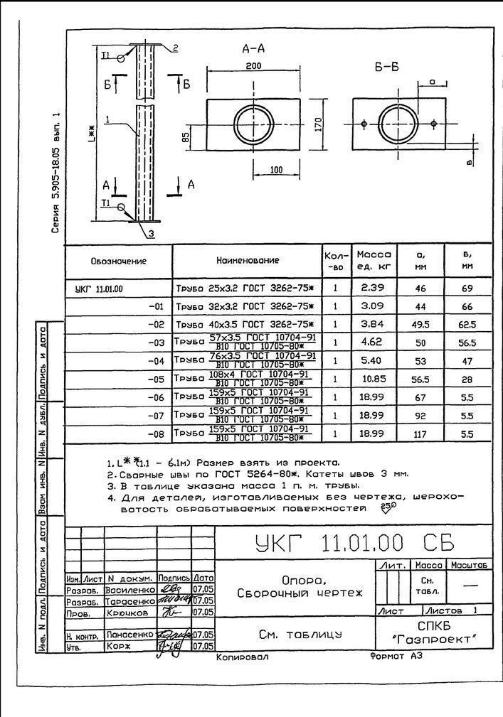 Крепление газопровода на опоре из труб УКГ 11.00 СБ серия 5.905-18.05 выпуск 1 стр.6