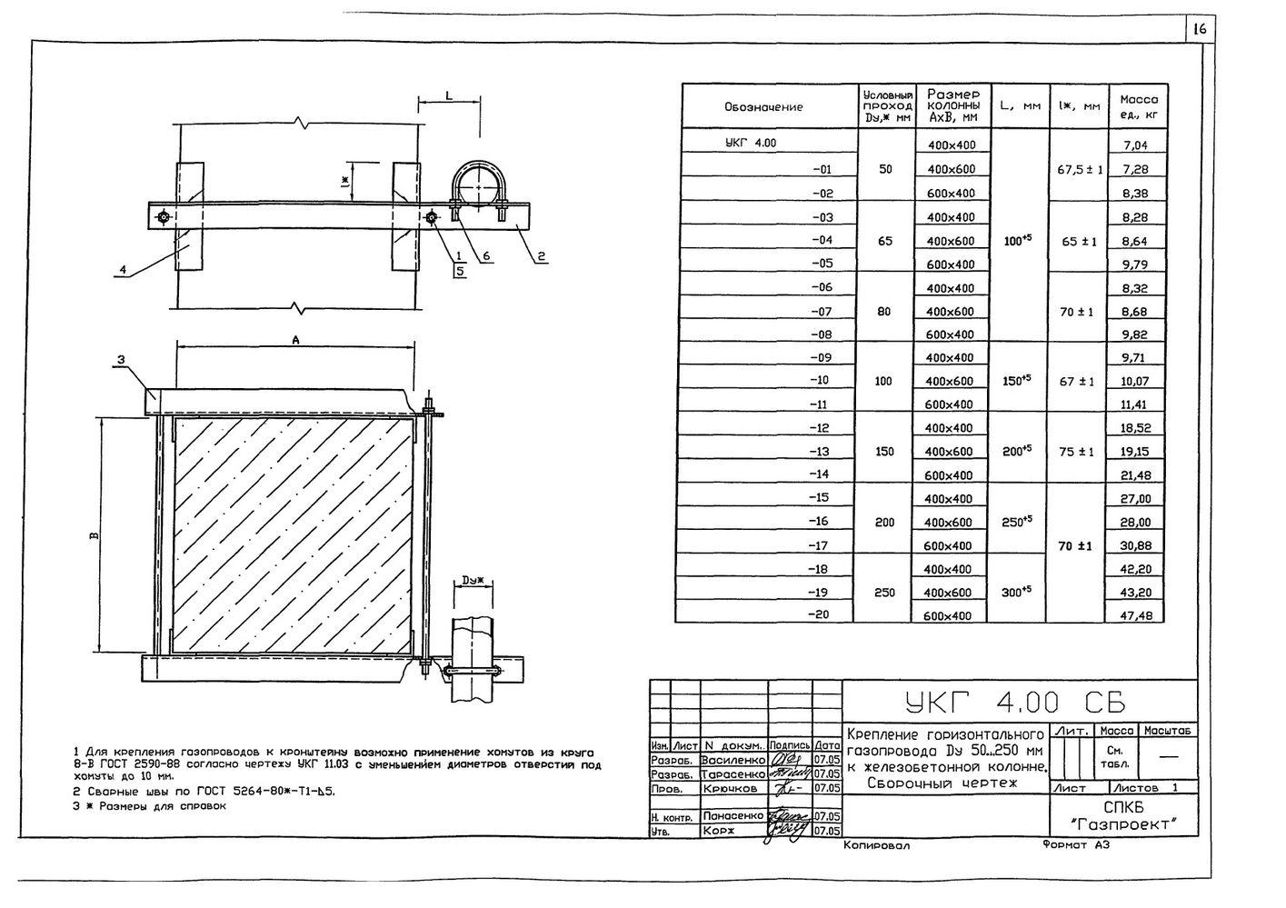 Крепление горизонтального газопровода Ду 50...250 мм к железобетонной колонне УКГ 4.00 СБ серия 5.905-18.05 выпуск 1 стр.1