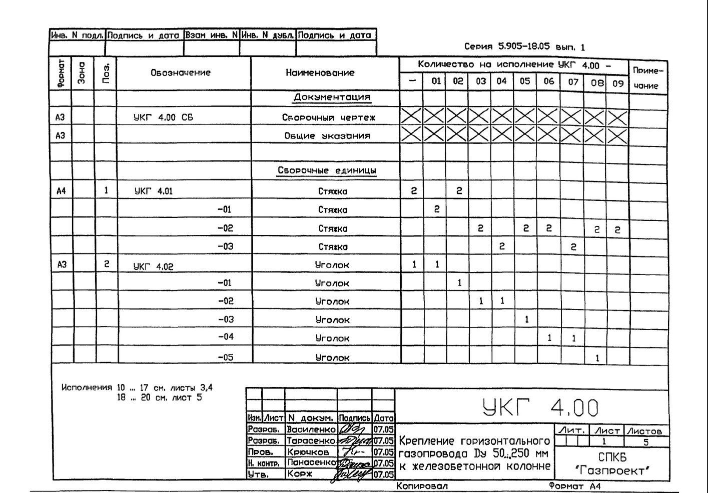 Крепление горизонтального газопровода Ду 50...250 мм к железобетонной колонне УКГ 4.00 СБ серия 5.905-18.05 выпуск 1 стр.2