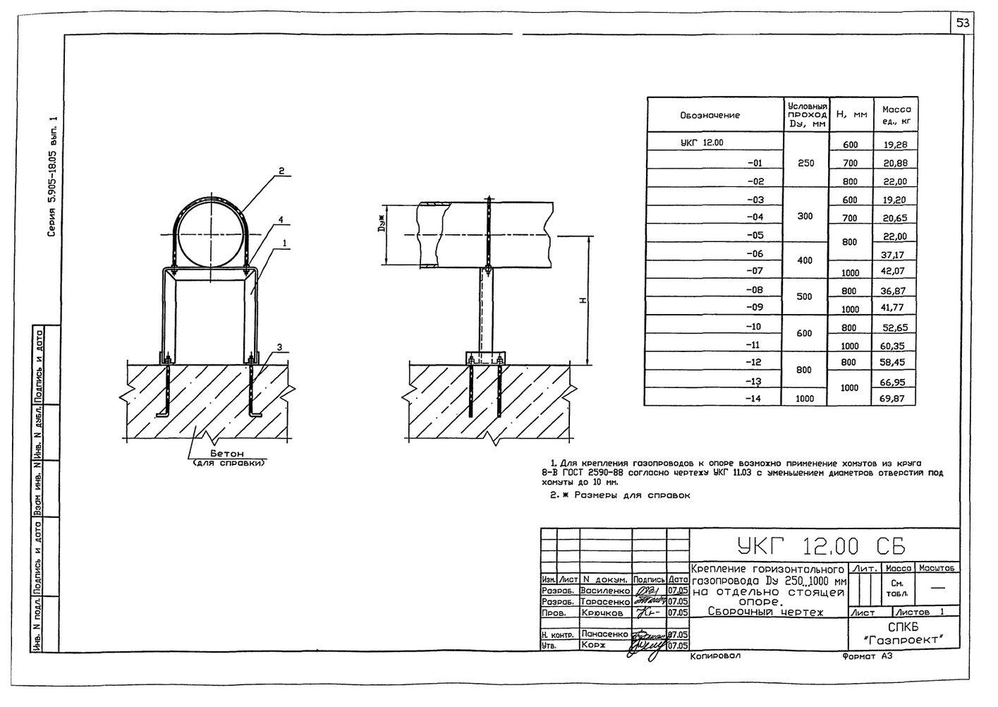 Крепление горизонтального газопровода Ду 250…1000 мм на отдельно стоящей опое УКГ 12.00 СБ серия 5.905-18.05 выпуск 1 стр.1