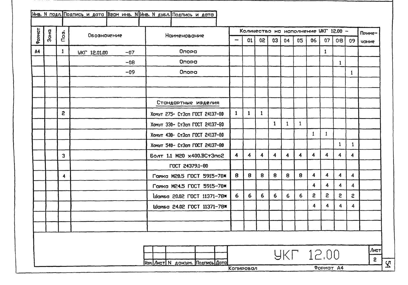 Крепление горизонтального газопровода Ду 250…1000 мм на отдельно стоящей опое УКГ 12.00 СБ серия 5.905-18.05 выпуск 1 стр.3