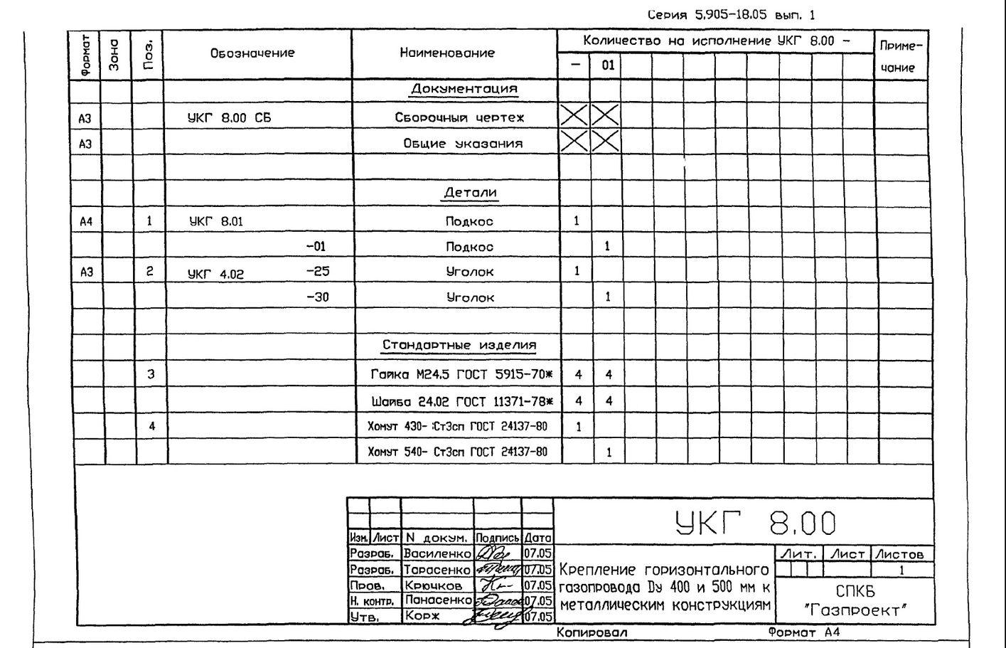 Крепление горизонтального газопровода Ду 400 и 500 мм к металлическим конструкциям УКГ 8.00 СБ серия 5.905-18.05 выпуск 1 стр.2