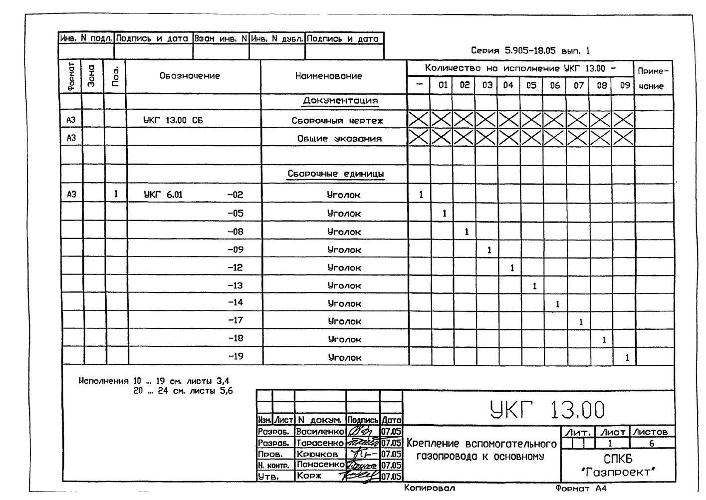 Крепление вспомогательного газопровода к основному УКГ 13.00 СБ серия 5.905-18.05 выпуск 1 стр.2