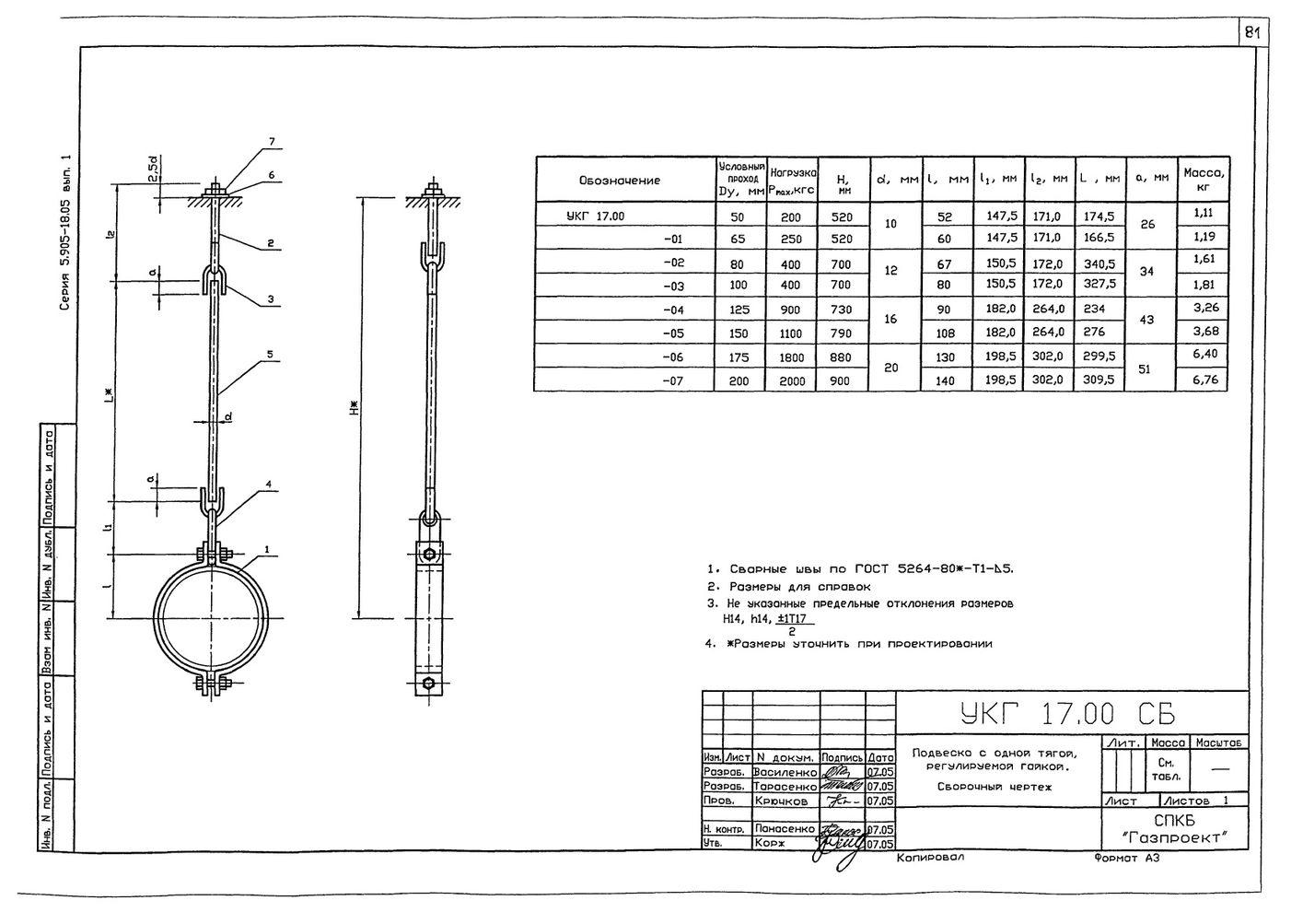 Подвеска с одной тягой, регулируемой гайкой УКГ 17.00 СБ серия 5.905-18.05 выпуск 1 стр.1