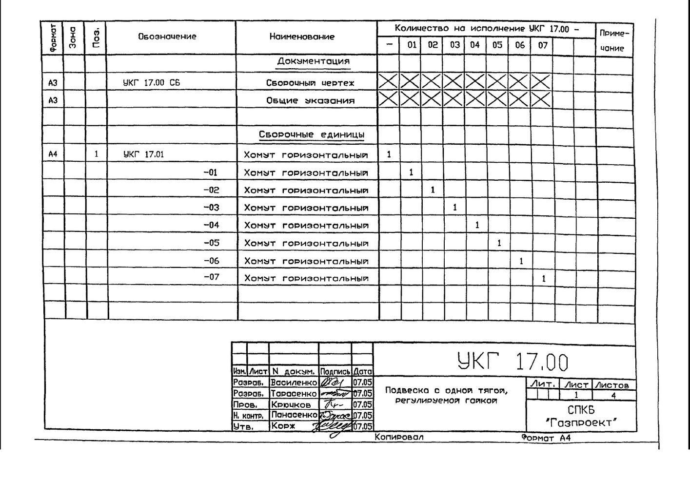 Подвеска с одной тягой, регулируемой гайкой УКГ 17.00 СБ серия 5.905-18.05 выпуск 1 стр.2