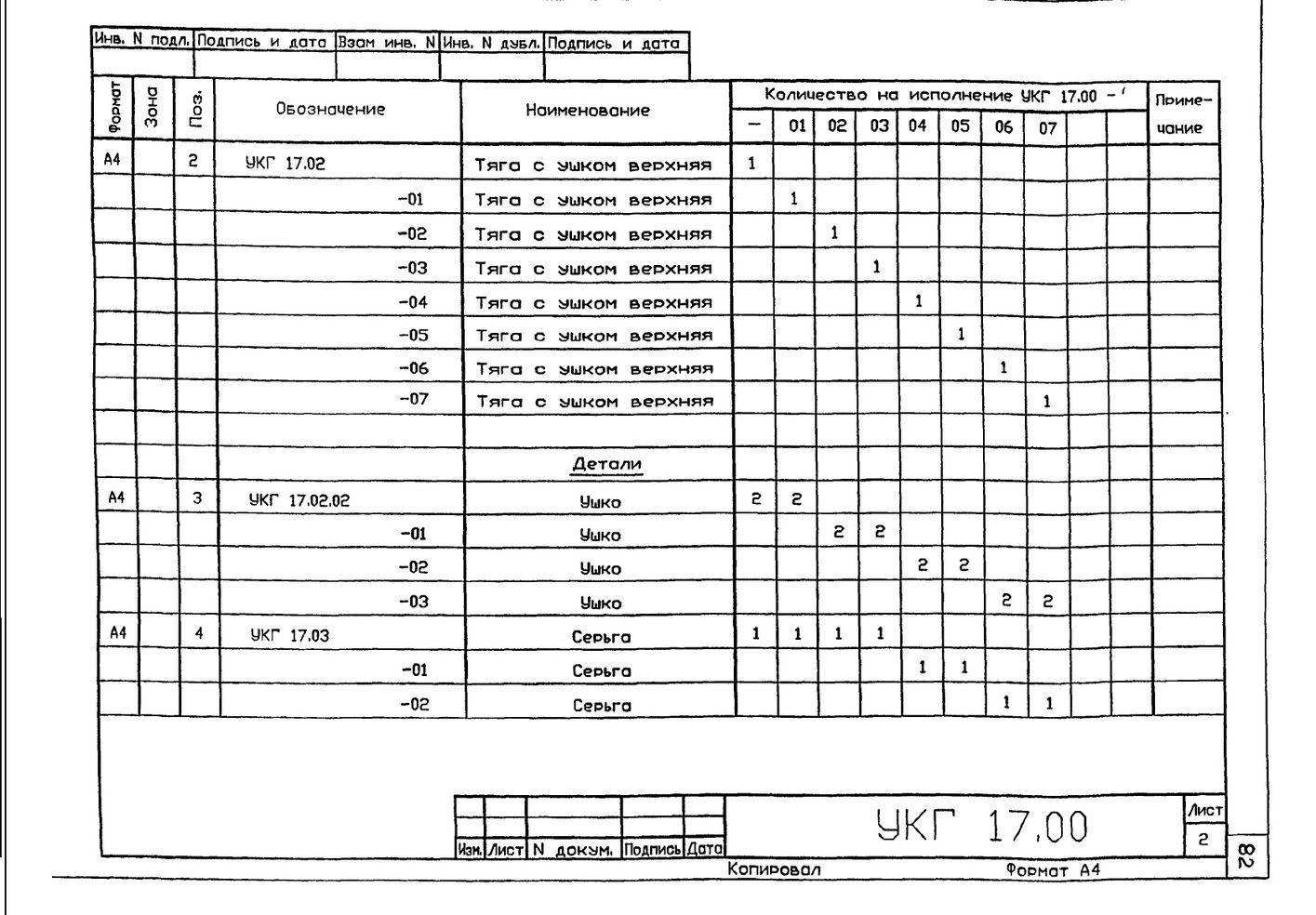 Подвеска с одной тягой, регулируемой гайкой УКГ 17.00 СБ серия 5.905-18.05 выпуск 1 стр.3