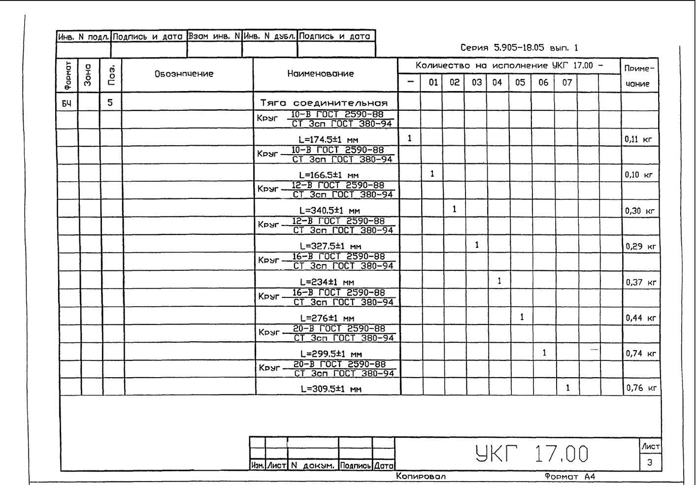 Подвеска с одной тягой, регулируемой гайкой УКГ 17.00 СБ серия 5.905-18.05 выпуск 1 стр.4