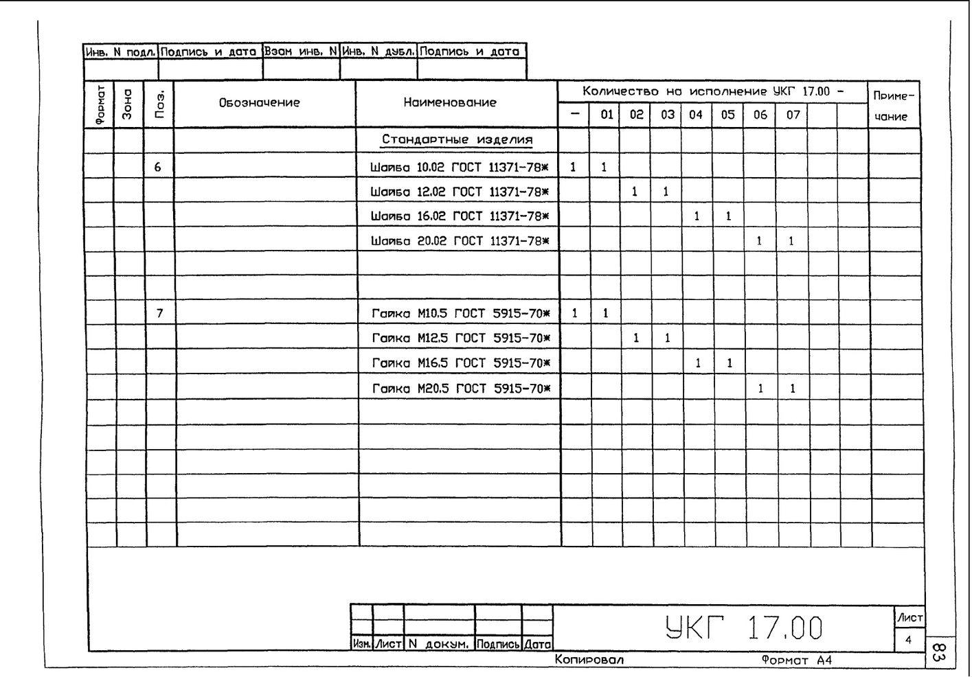 Подвеска с одной тягой, регулируемой гайкой УКГ 17.00 СБ серия 5.905-18.05 выпуск 1 стр.5