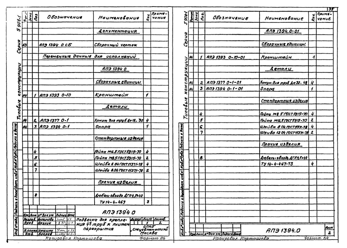 Подвеска для крепления четырех труб к плитам перекрытия АПЭ 1394.0 серия 5.908-1 стр.2