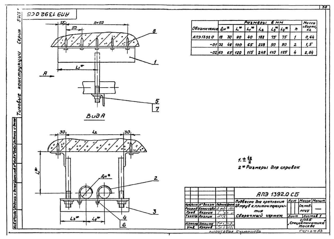 Подвеска для крепления двух труб к плитам перекрытия АПЭ 1392.0 серия 5.908-1 стр.1