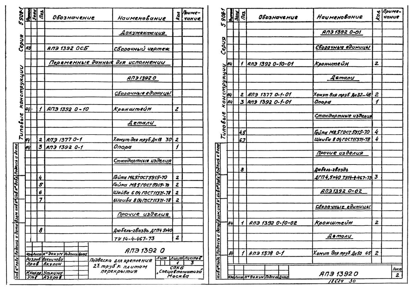 Подвеска для крепления двух труб к плитам перекрытия АПЭ 1392.0 серия 5.908-1 стр.2