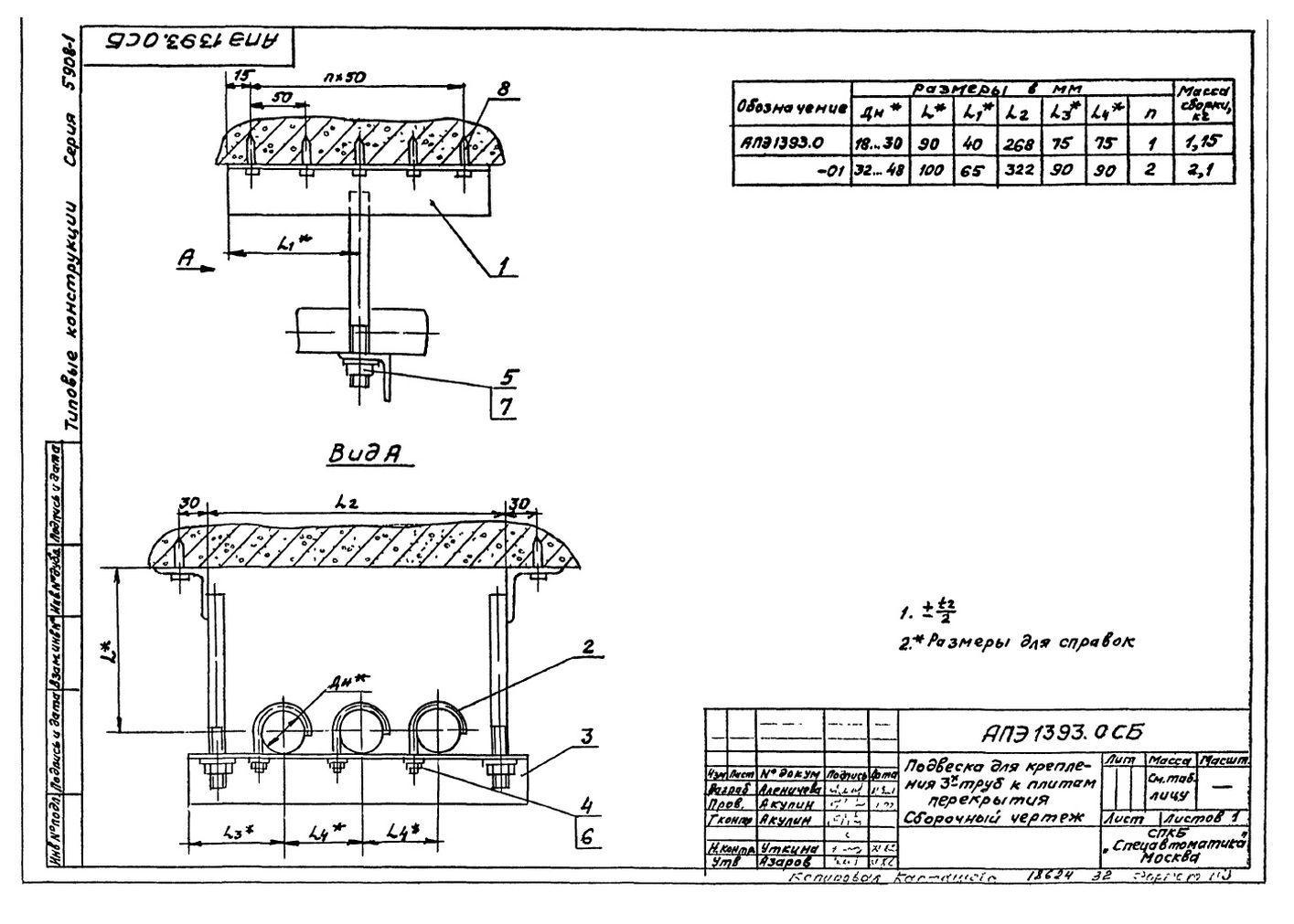 Подвеска для крепления трех труб к плитам перекрытия АПЭ 1393.0 серия 5.908-1 стр.1