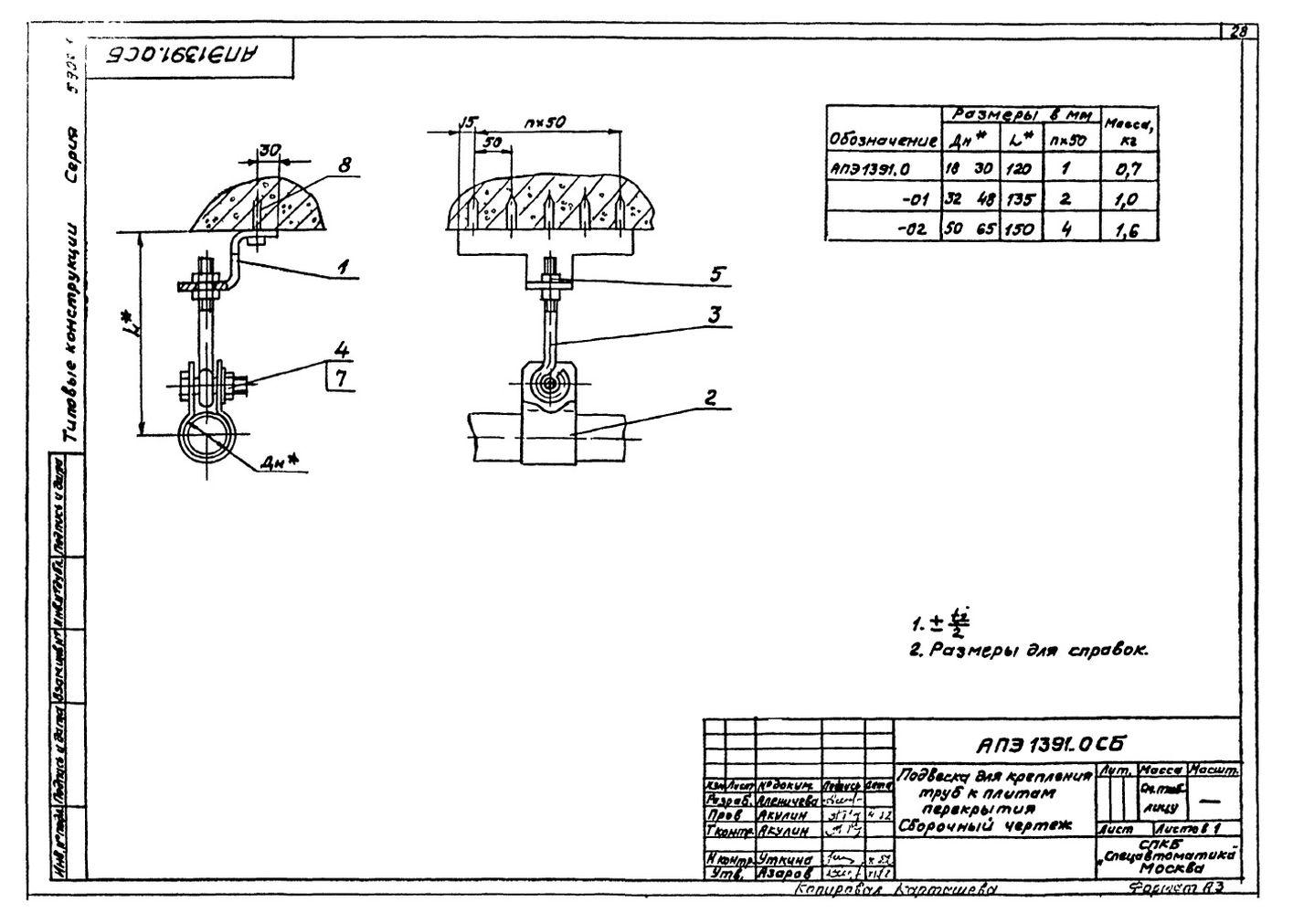 Подвеска для крепления труб к плитам перекрытия АПЭ 1391.0 серия 5.908-1 стр.1