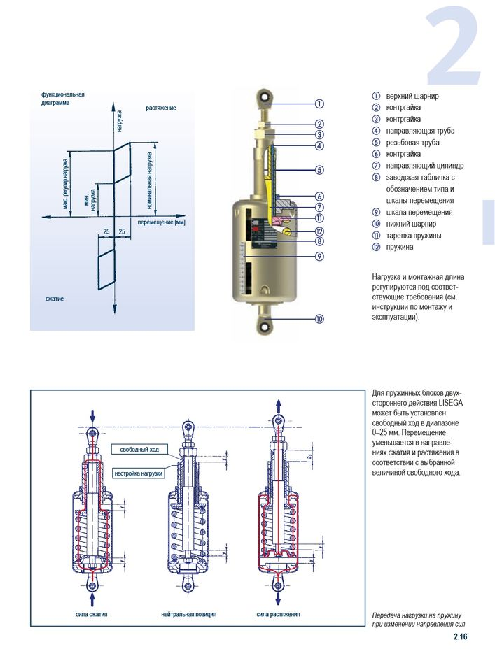 Пружинные блоки двухстороннего действия Тип 27 Lisega стр.2