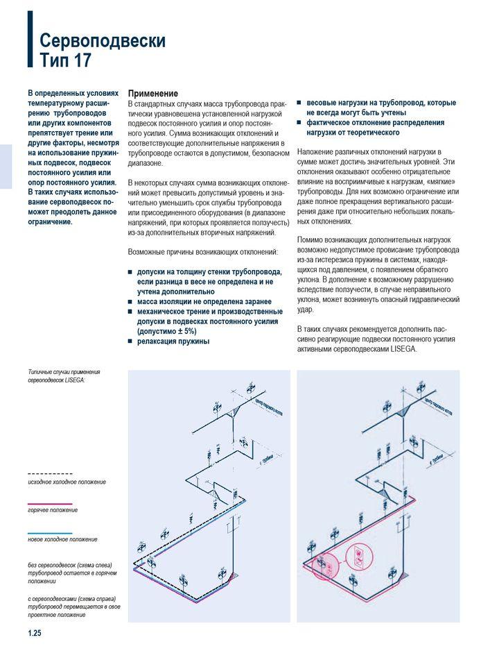 Сервоподвески тип 17 Lisega стр.1
