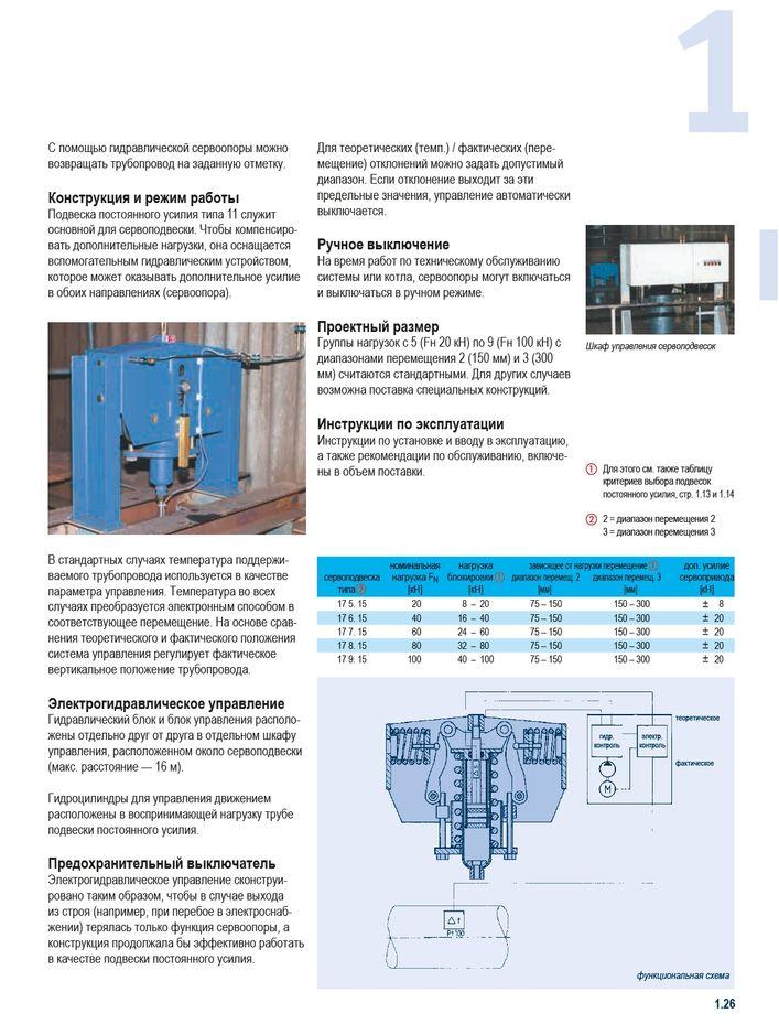 Сервоподвески тип 17 Lisega стр.2