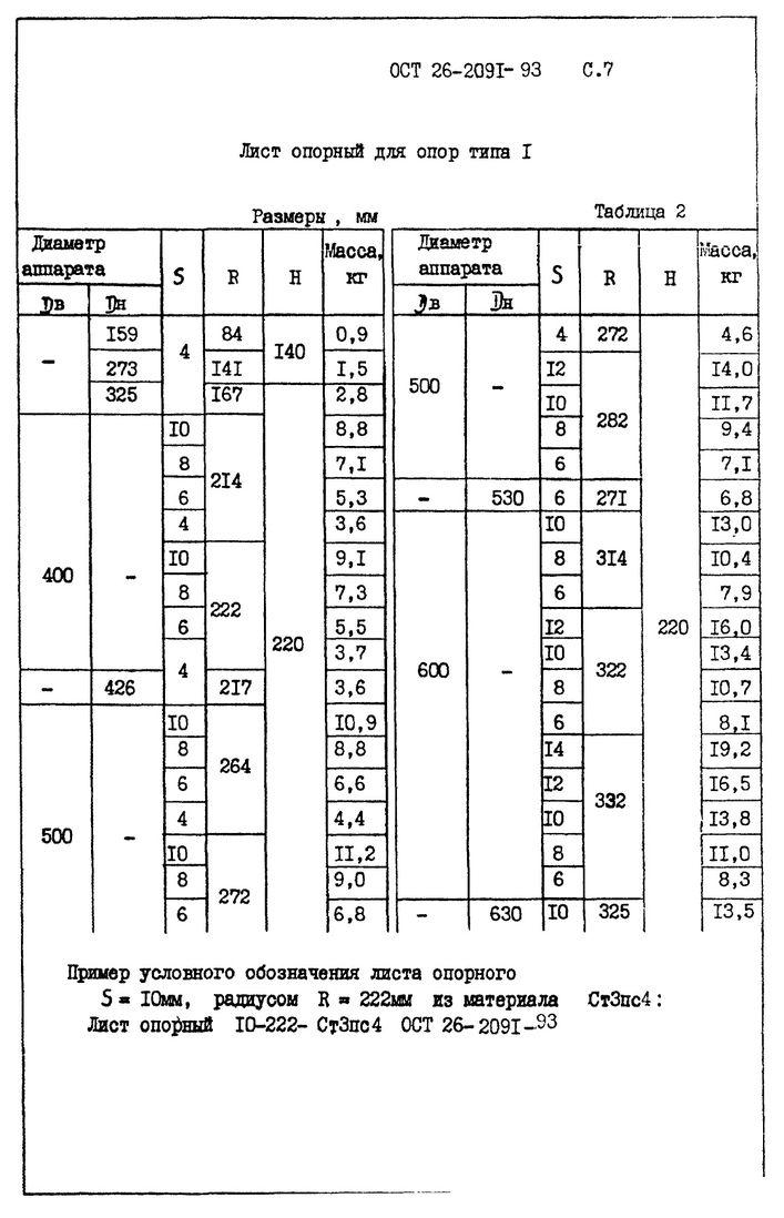 Лист опорный для опор типа 1 ОСТ 26-2091-93