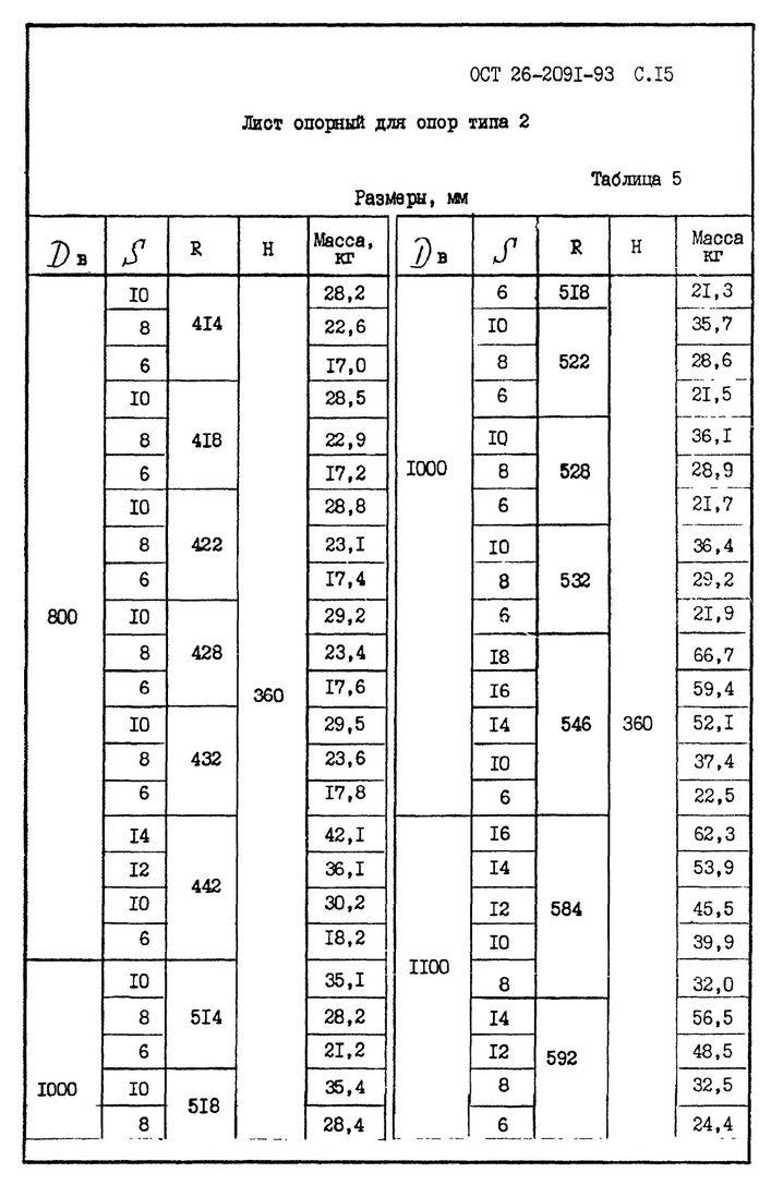 Лист опорный для опор типа 2 ОСТ 26-2091-93 стр.1