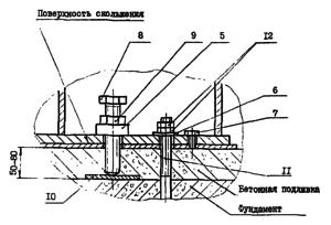 ОСТ 26-2091-93 Опоры горизонтальных сосудов и аппаратов четр.9