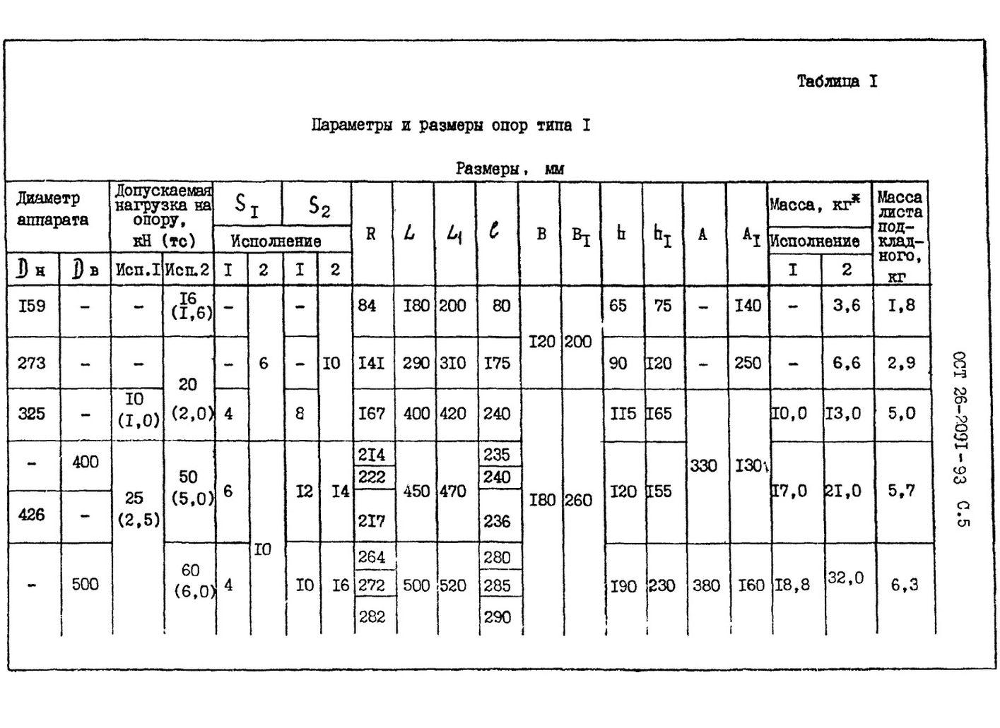 Опоры тип 1 ОСТ 26-2091-93 стр.3