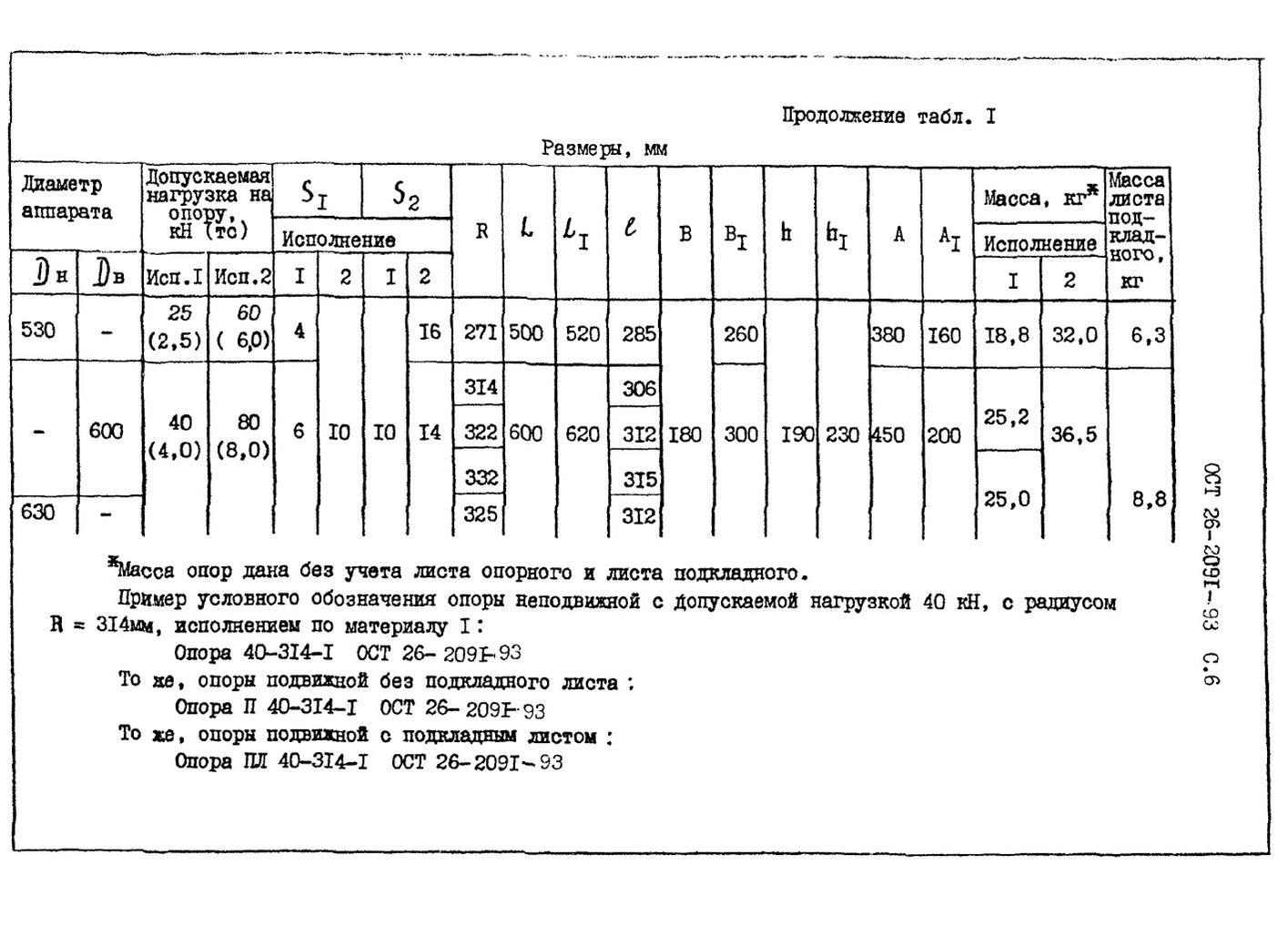 Опоры тип 1 ОСТ 26-2091-93 стр.4