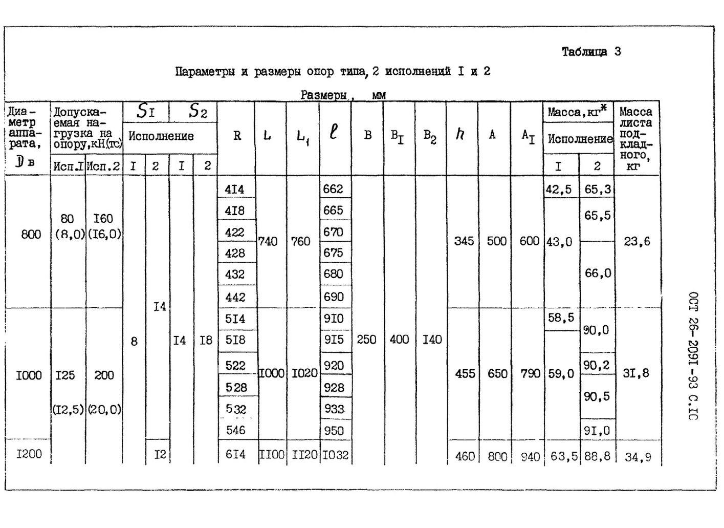 Опоры тип 2 ОСТ 26-2091-93 стр.3
