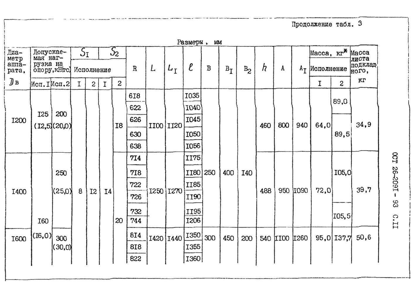 Опоры тип 2 ОСТ 26-2091-93 стр.4
