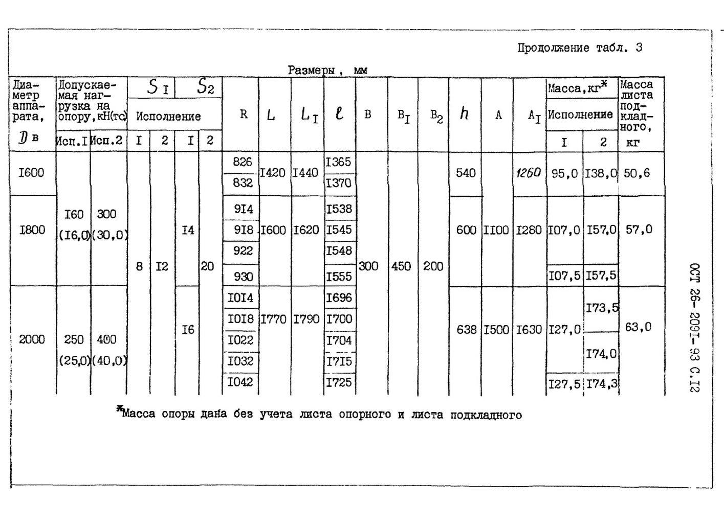 Опоры тип 2 ОСТ 26-2091-93 стр.5