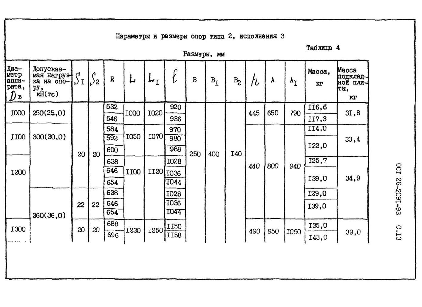 Опоры тип 2 ОСТ 26-2091-93 стр.6