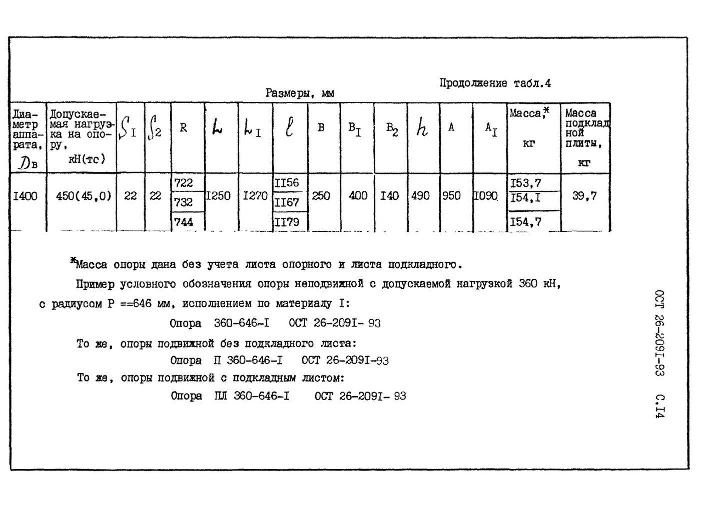 Опоры тип 2 ОСТ 26-2091-93 стр.7