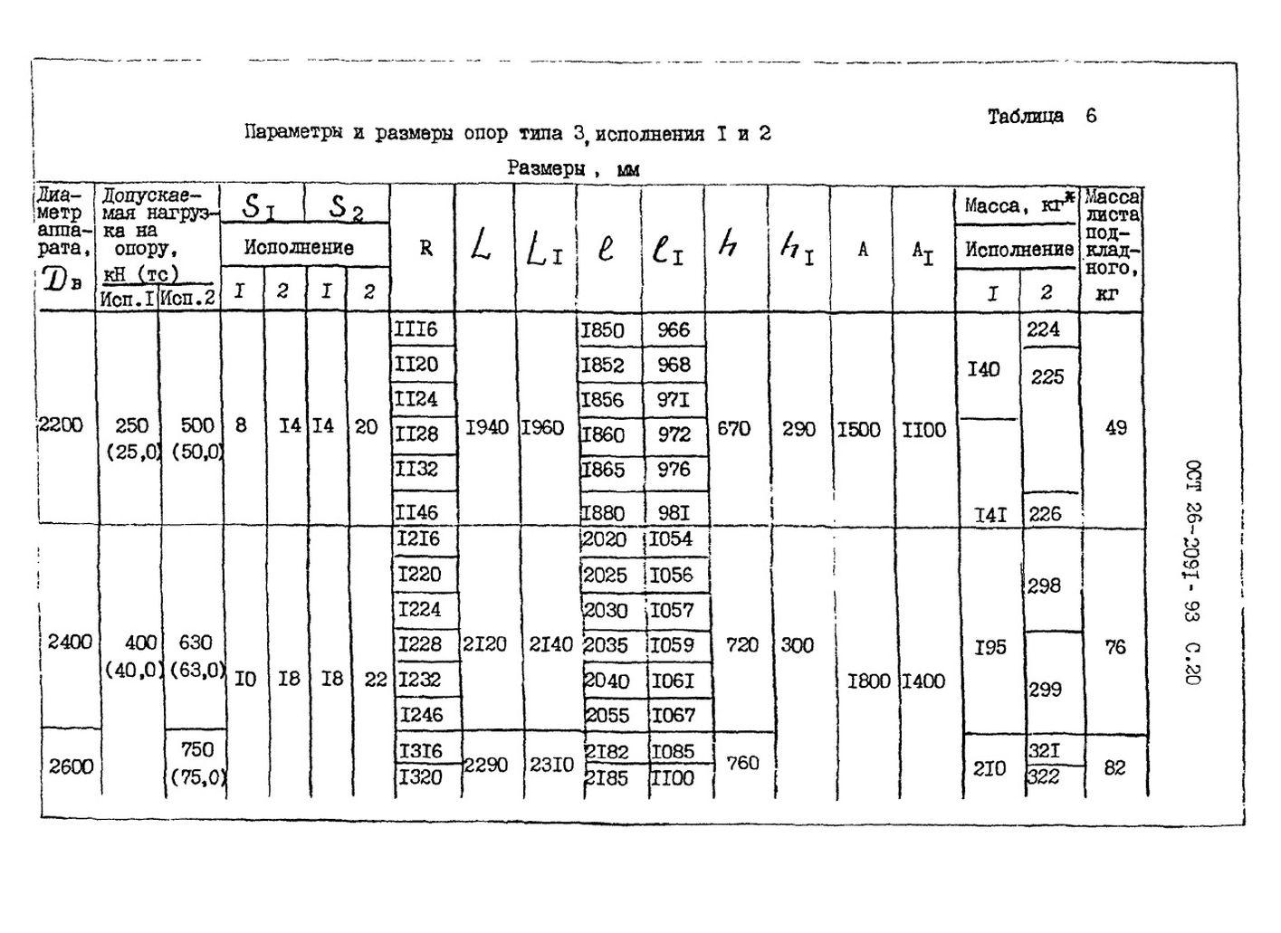 Опоры тип 3 ОСТ 26-2091-93 стр.3