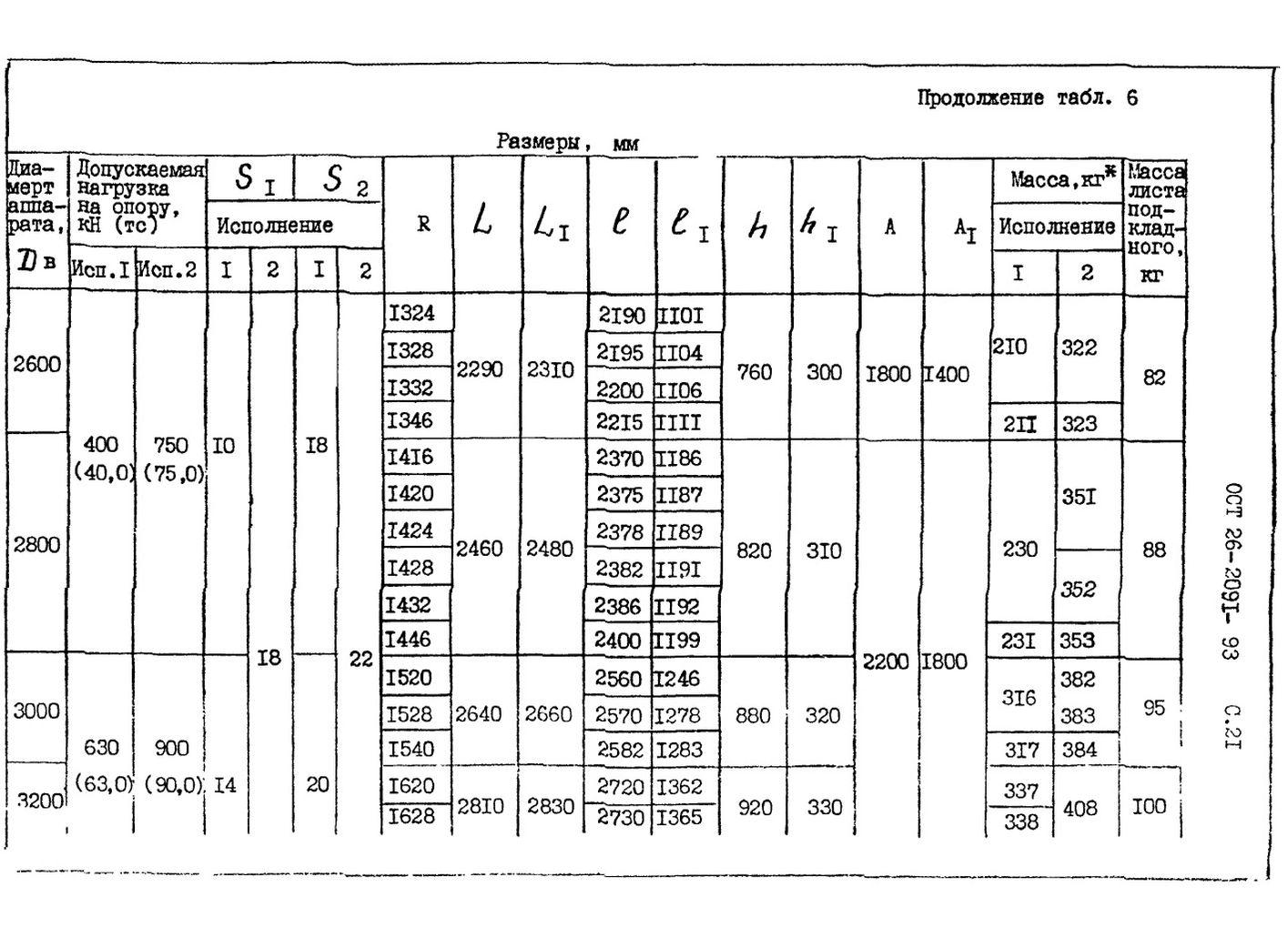 Опоры тип 3 ОСТ 26-2091-93 стр.4
