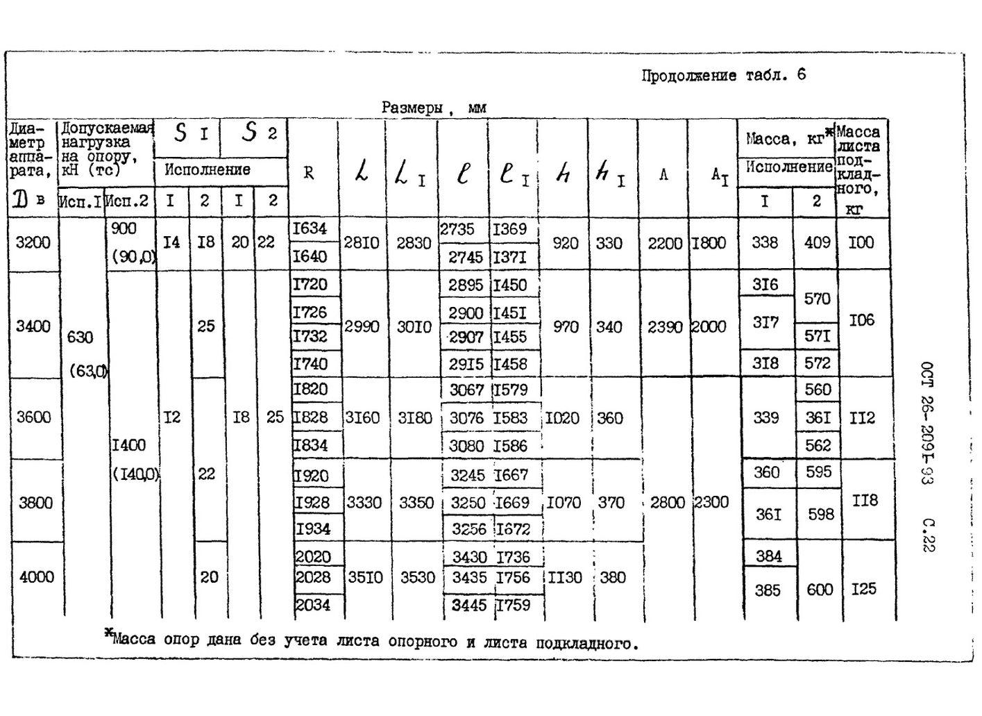 Опоры тип 3 ОСТ 26-2091-93 стр.5
