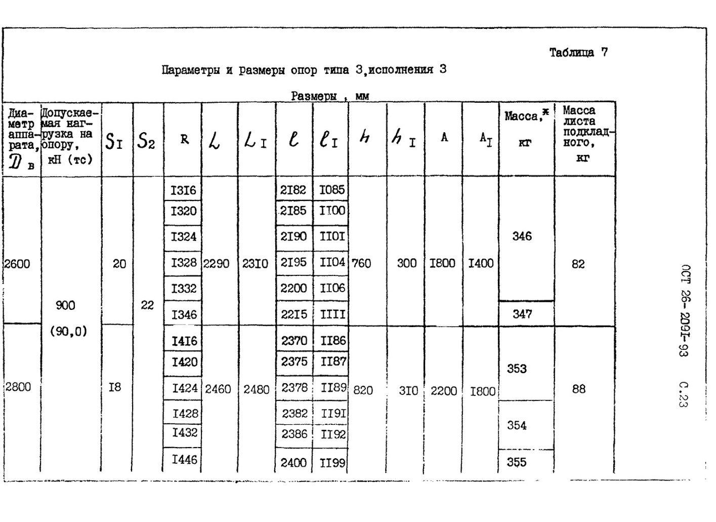 Опоры тип 3 ОСТ 26-2091-93 стр.6