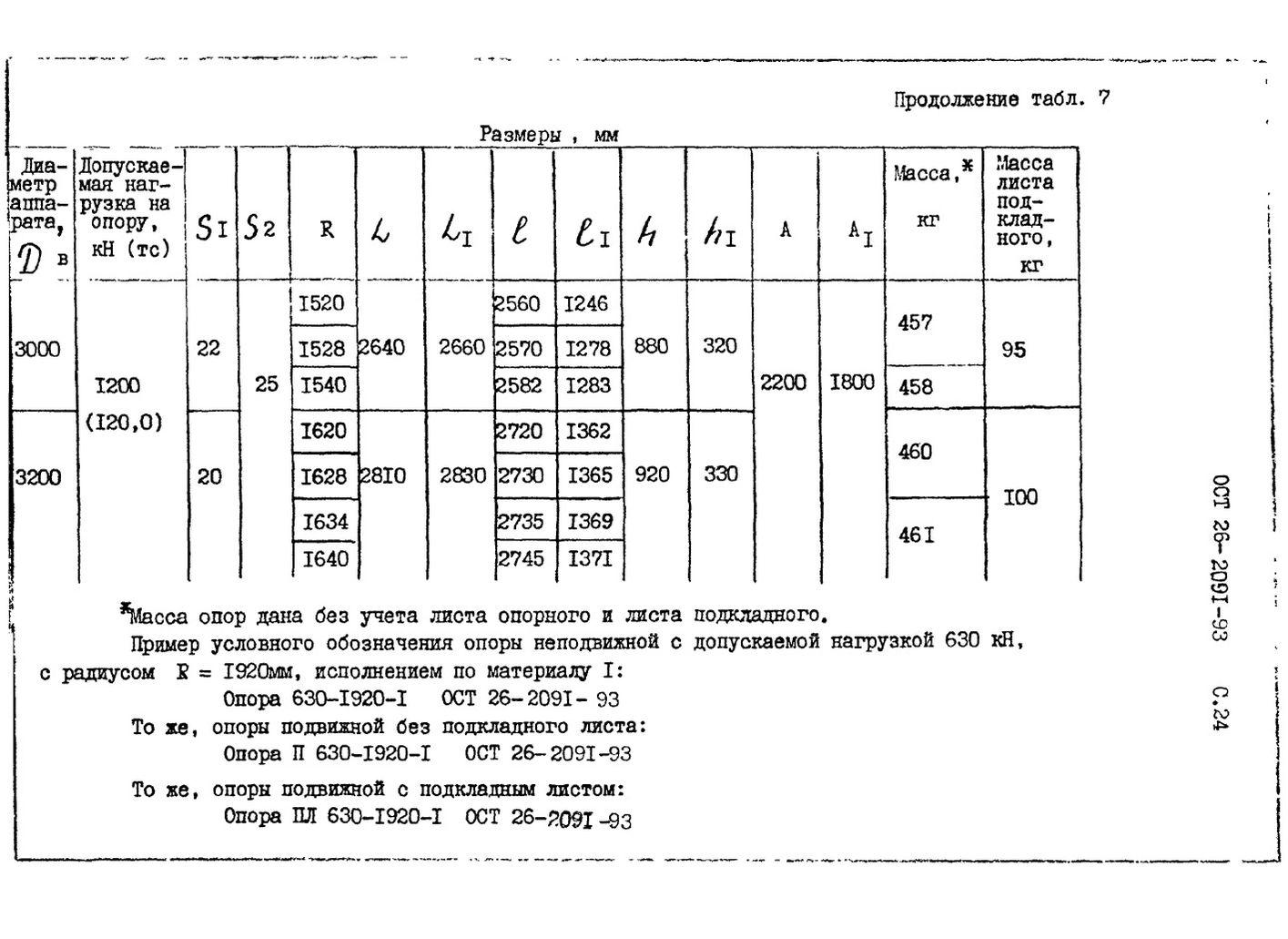 Опоры тип 3 ОСТ 26-2091-93 стр.7