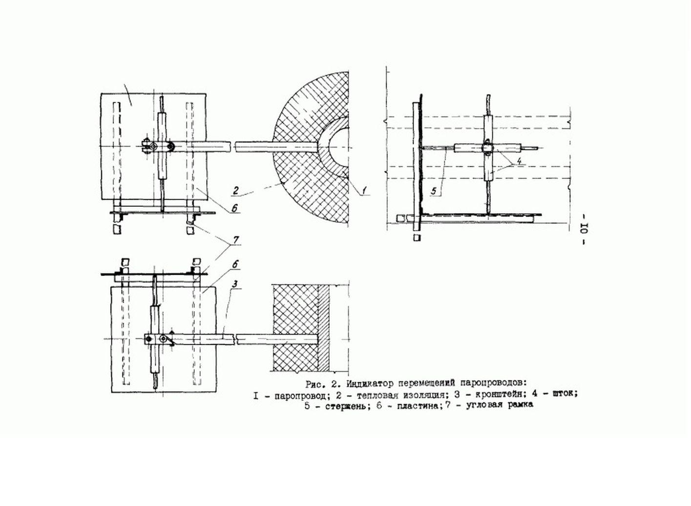 РД 34.39.301-87 стр.10