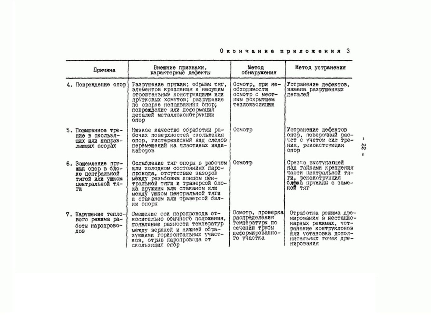 РД 34.39.301-87 стр.22