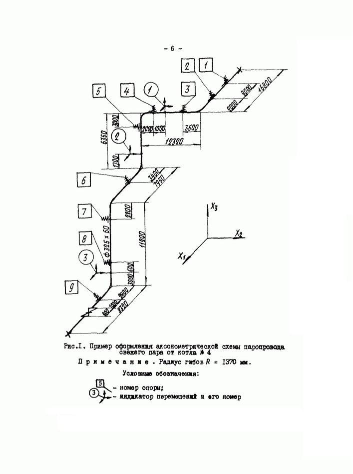 РД 34.39.301-87 стр.6