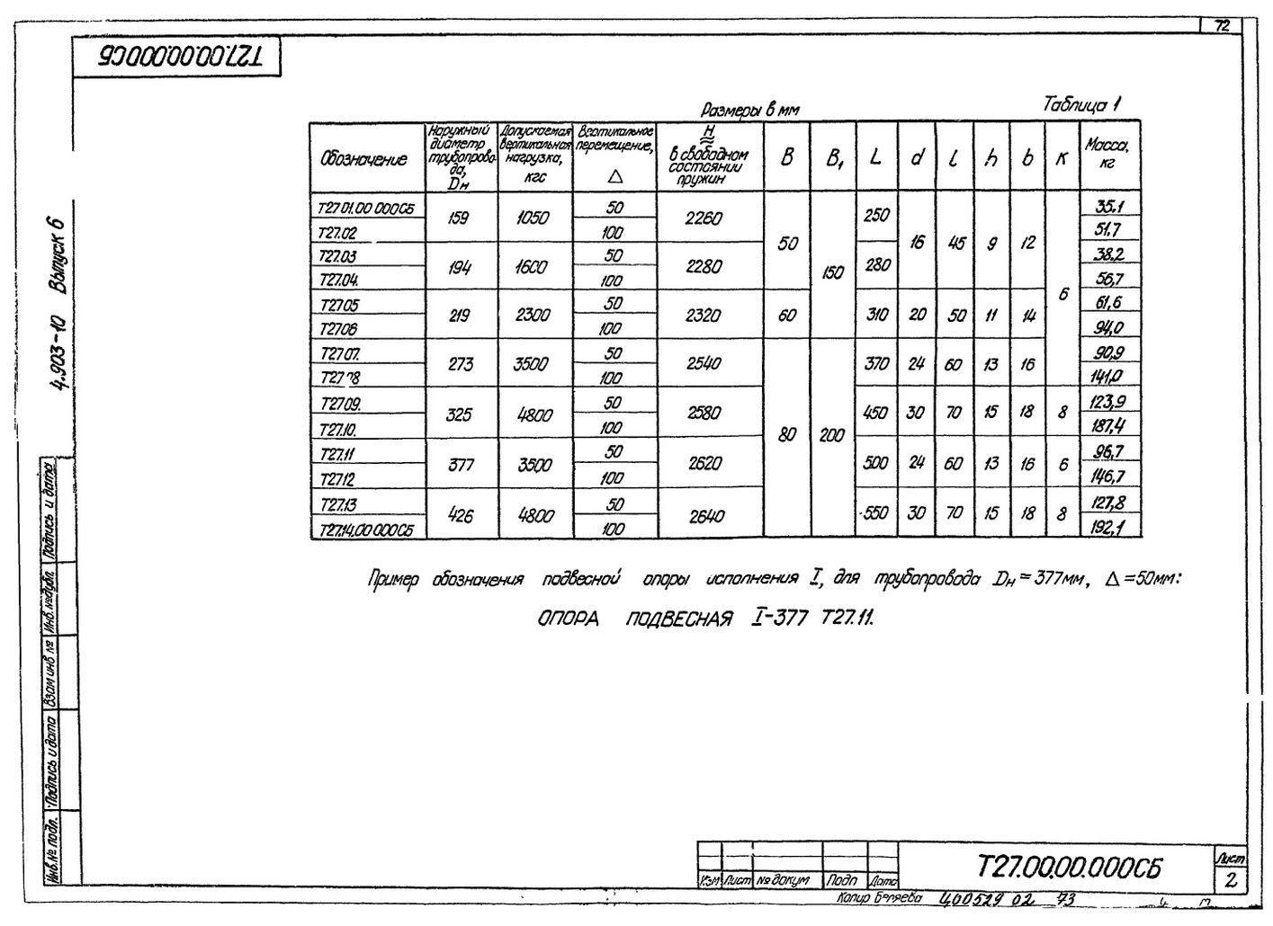 Опора подвесная пружинная Т27 с.4.903-10 вып.6 стр.2