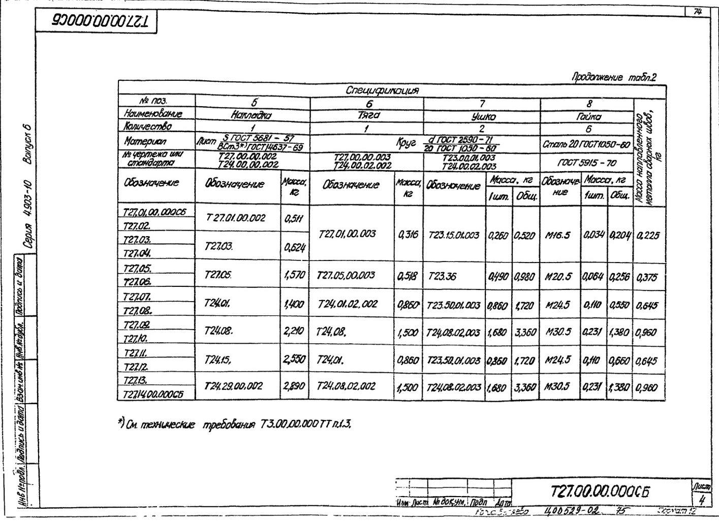 Опора подвесная пружинная Т27 с.4.903-10 вып.6 стр.4