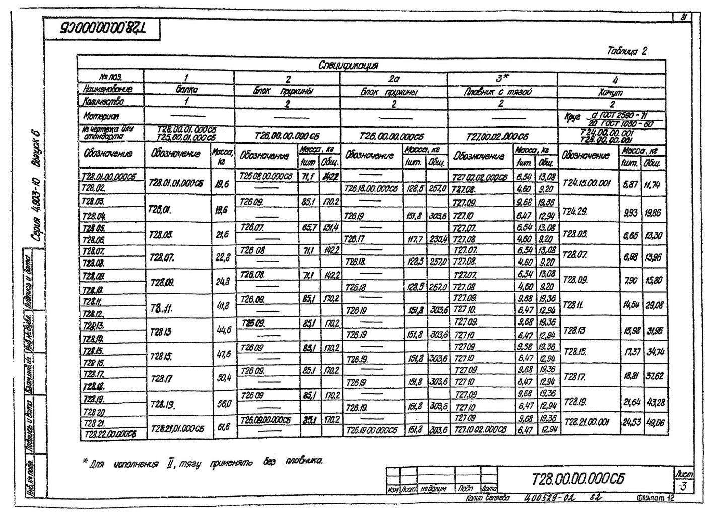 Опоры подвесные пружинные Т28 с.4.903-10 вып.6 стр.3