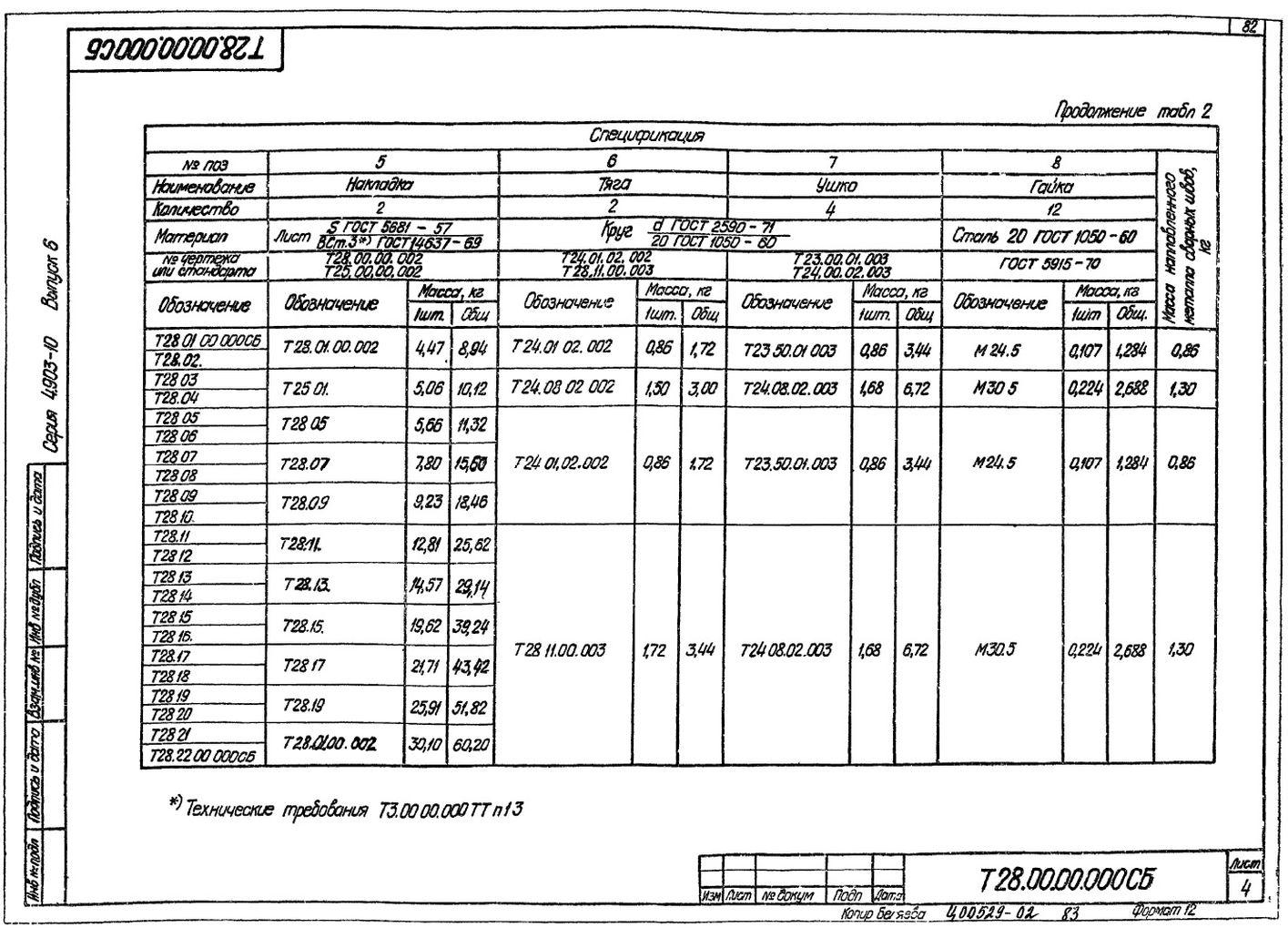 Опоры подвесные пружинные Т28 с.4.903-10 вып.6 стр.4