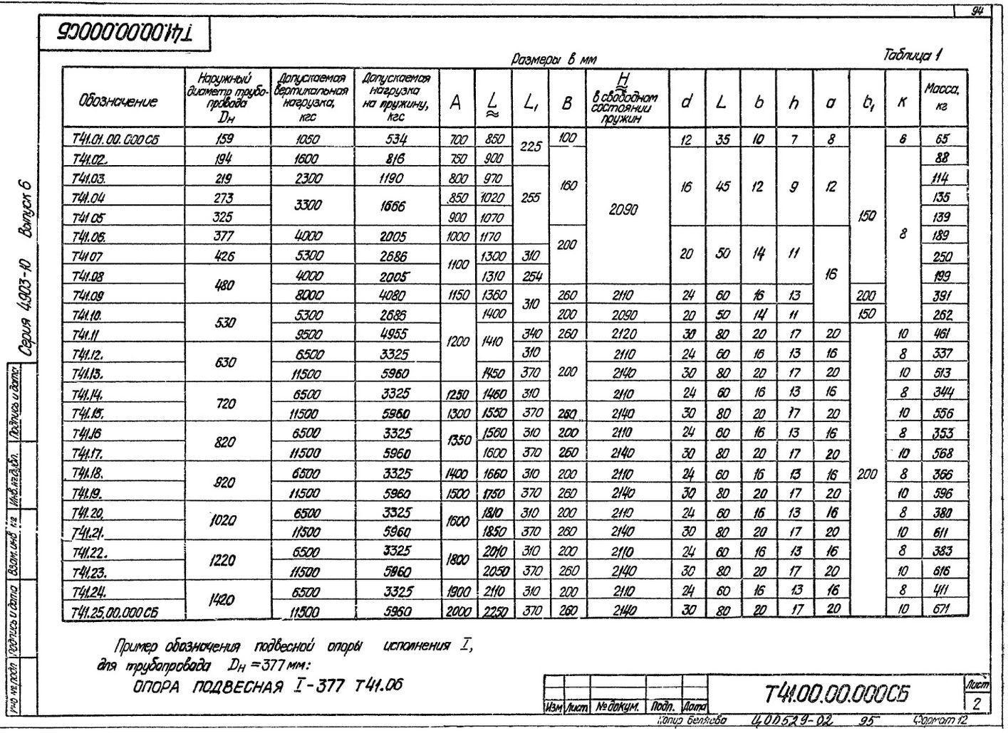 Опора подвесная пружинная Т41 с.4.903-10 вып.6 стр.2