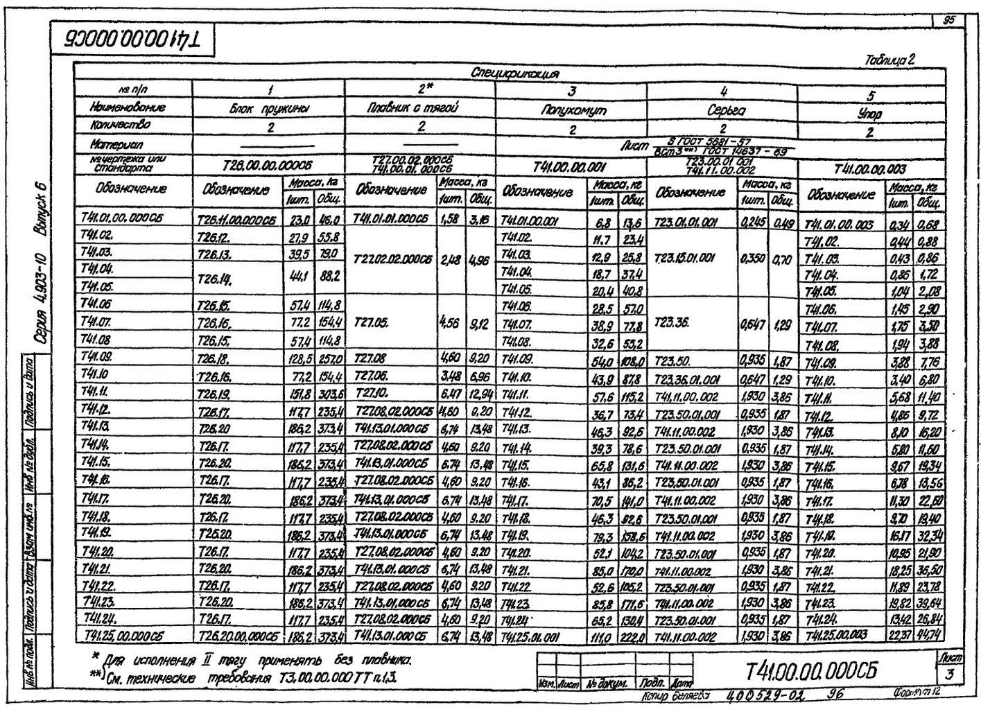 Опора подвесная пружинная Т41 с.4.903-10 вып.6 стр.3