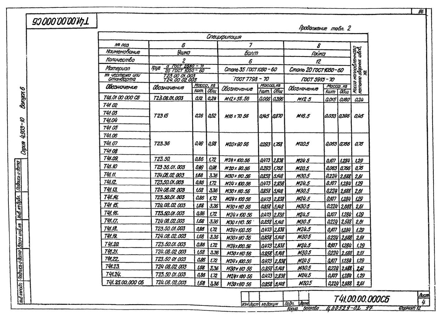 Опора подвесная пружинная Т41 с.4.903-10 вып.6 стр.4
