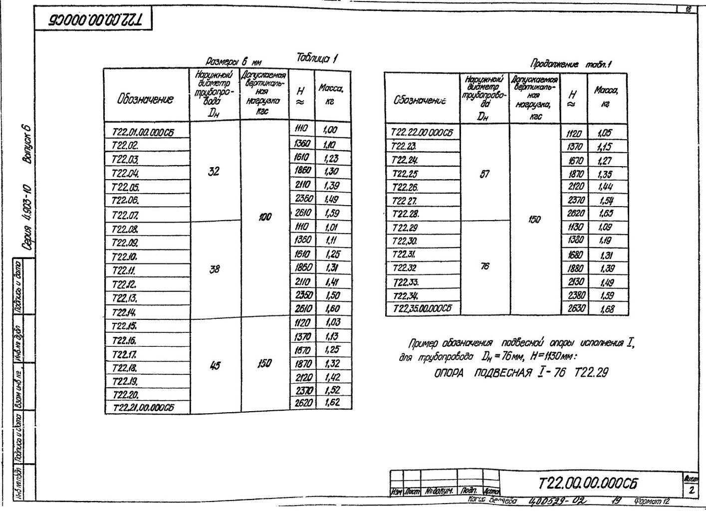 Опора подвижная жесткая Т22 с.4.903-1 вып.6 стр.2