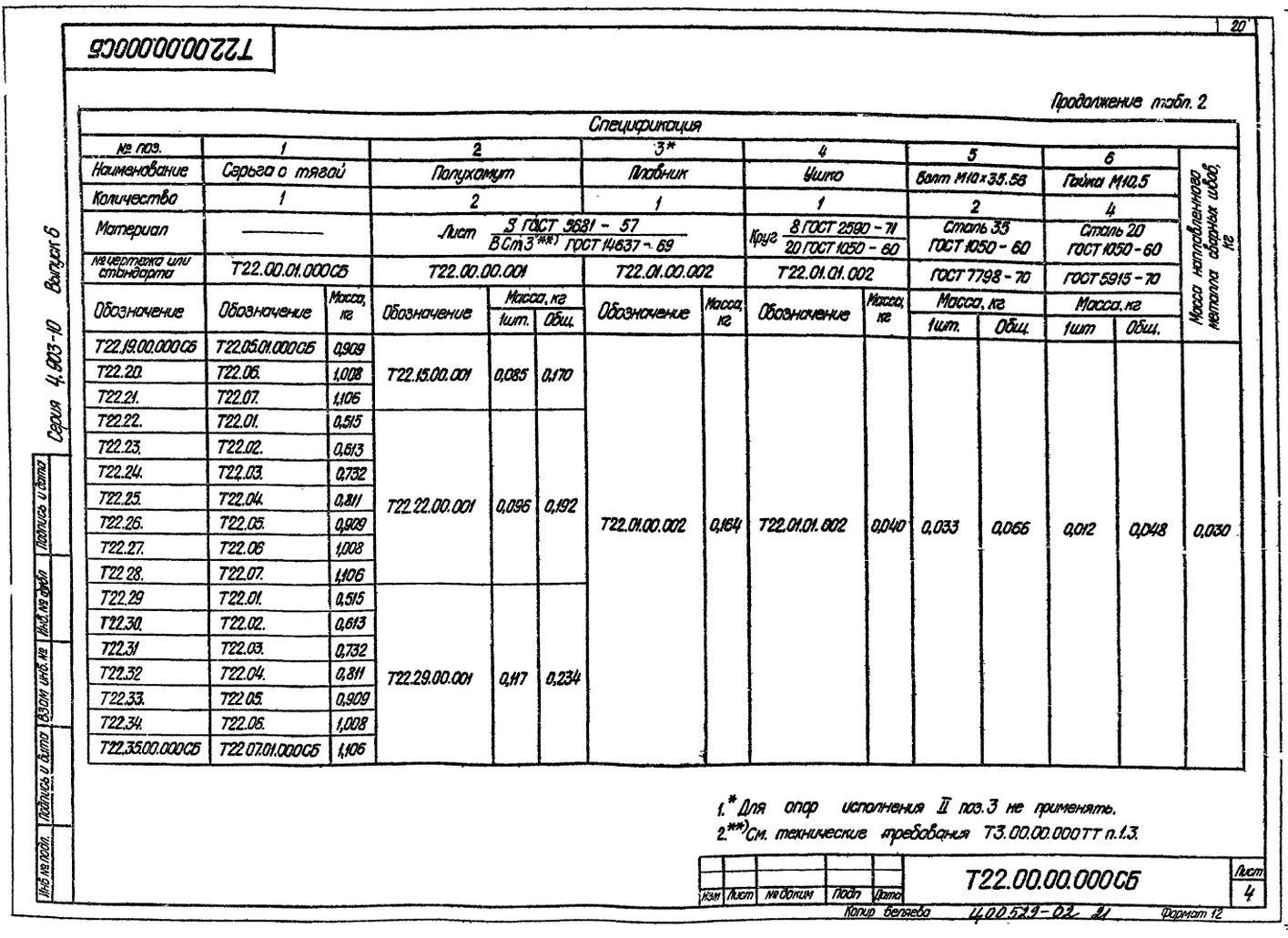 Опора подвижная жесткая Т22 с.4.903-1 вып.6 стр.4