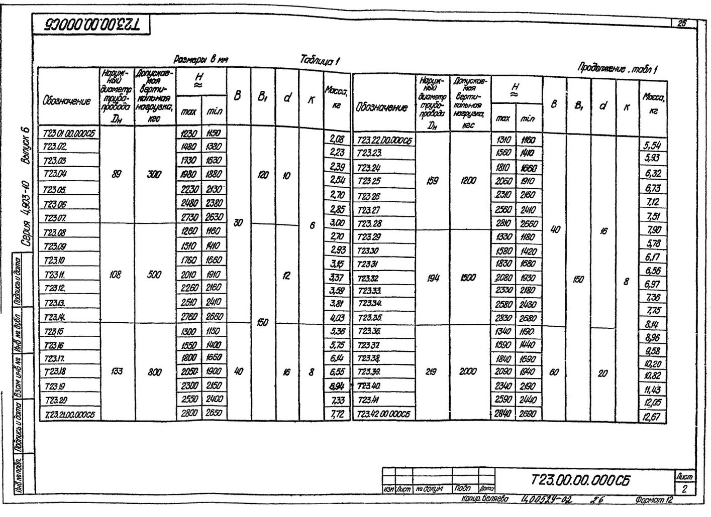 Опора подвижная жесткая Т23 с.4.903-10 вып.6 стр.2